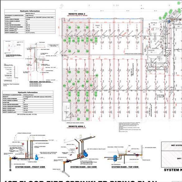 תכנון מערכת ספרינקלרים